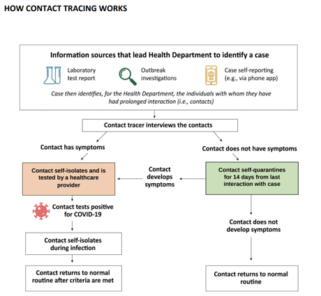contact_tracing diagram